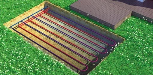 Hole with buried pipes for horizontal, closed loop geothermal heat pump.