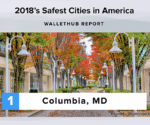 The U.S.'s Safest and Most Dangerous Cities Revealed
