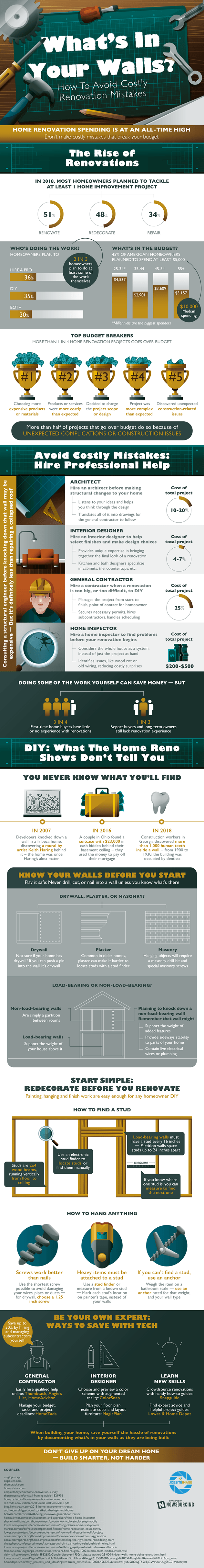 whats-in-your-walls-infographic
