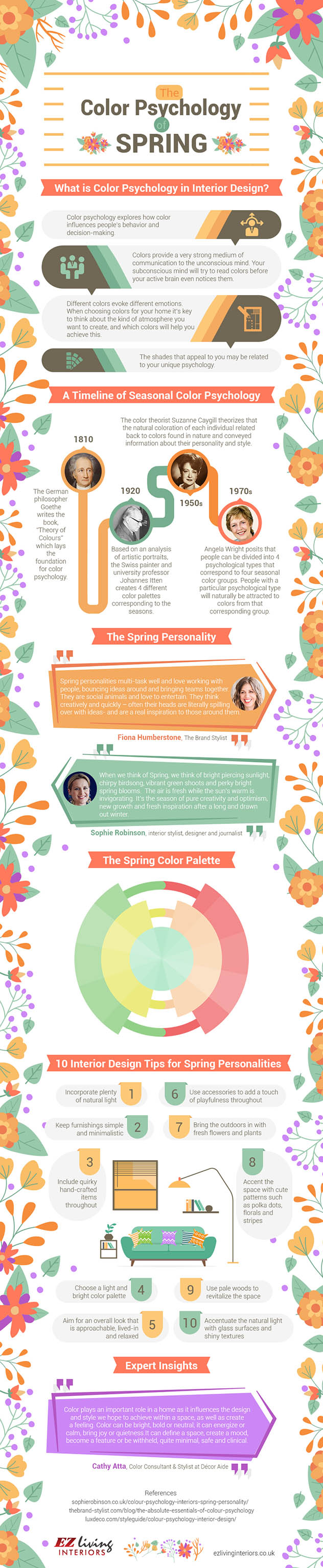 color psychology chart